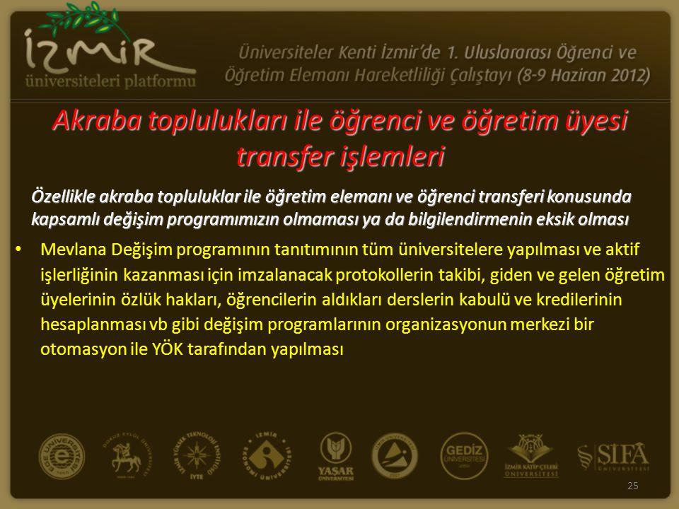 Akraba toplulukları ile öğrenci ve öğretim üyesi transfer işlemleri