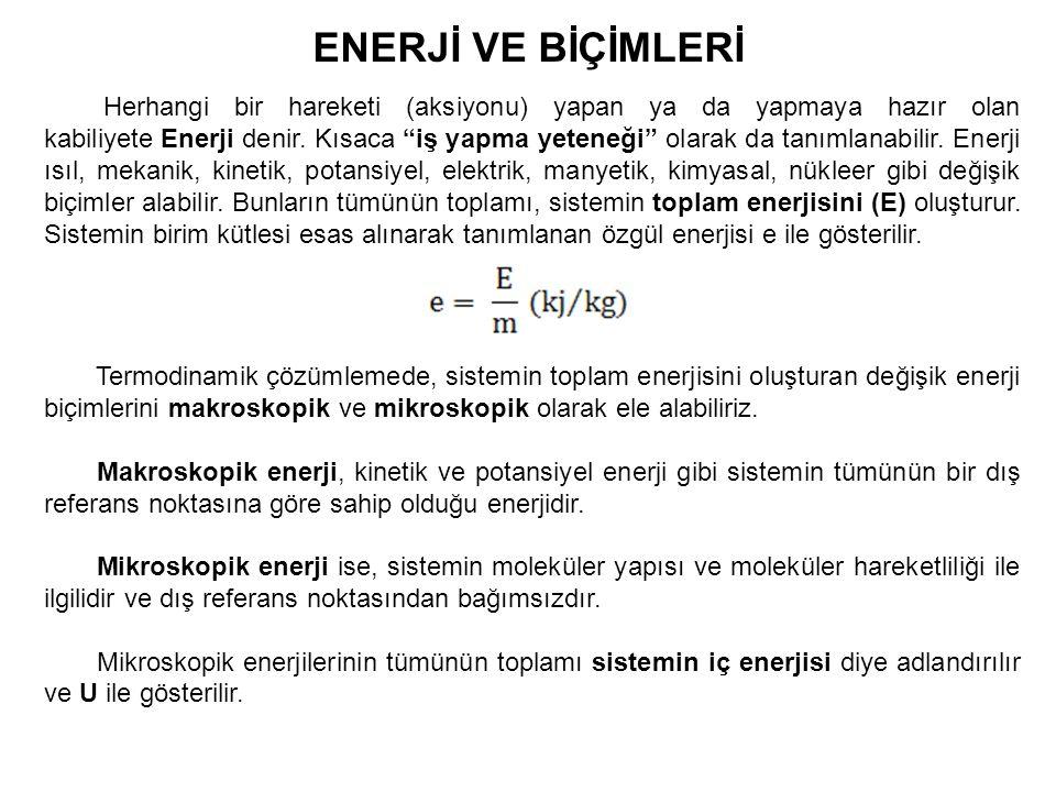 ENERJİ VE BİÇİMLERİ