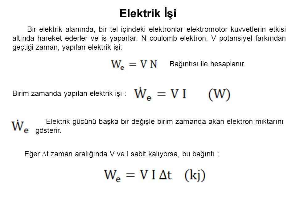 Elektrik İşi