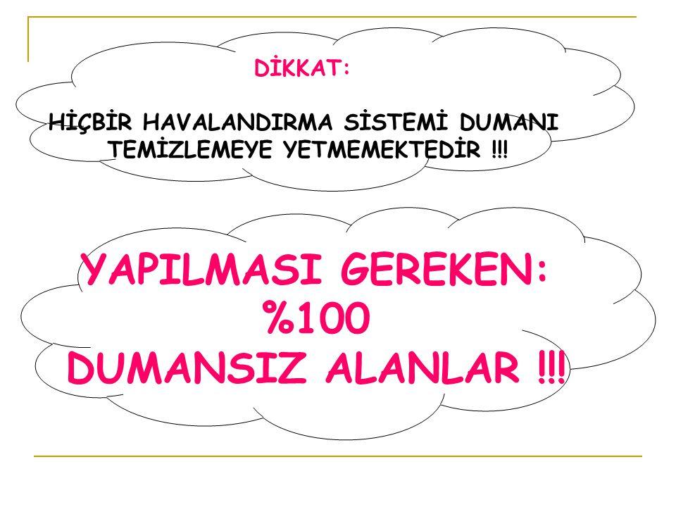 HİÇBİR HAVALANDIRMA SİSTEMİ DUMANI TEMİZLEMEYE YETMEMEKTEDİR !!!