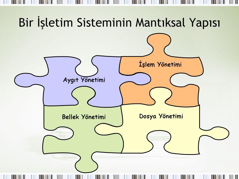 Bir İşletim Sisteminin Mantıksal Yapısı