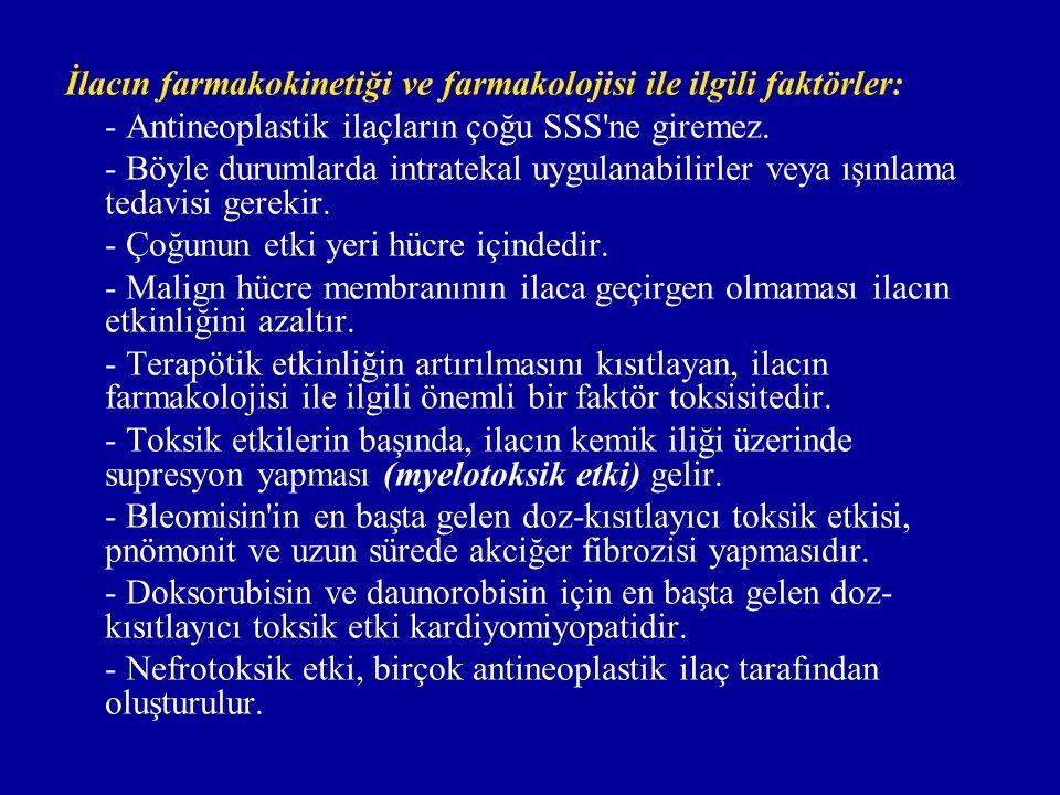 İlacın farmakokinetiği ve farmakolojisi ile ilgili faktörler: