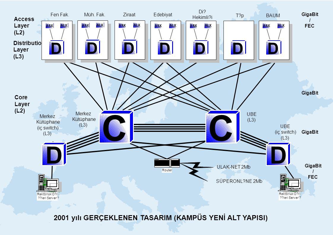 C D 2001 yılı GERÇEKLENEN TASARIM (KAMPÜS YENİ ALT YAPISI) Access