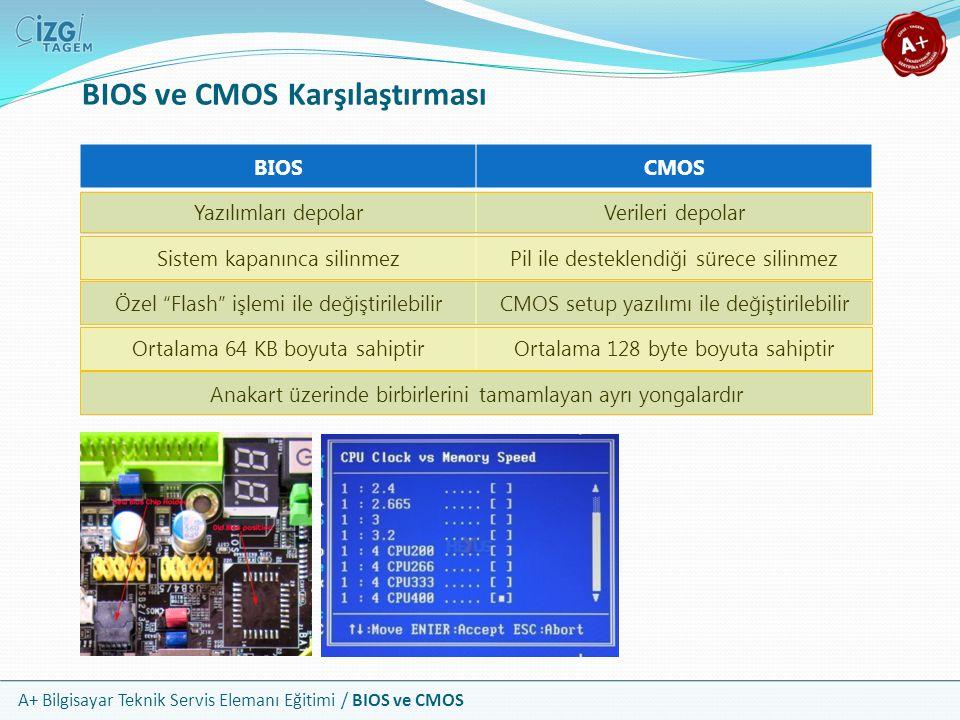 BIOS ve CMOS Karşılaştırması