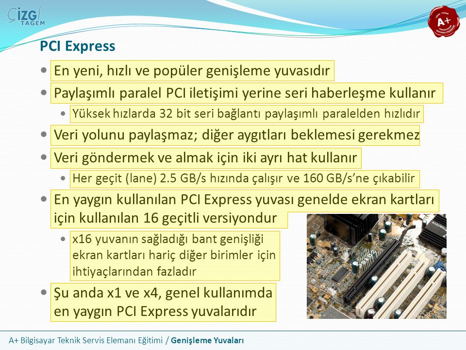 PCI Express En yeni, hızlı ve popüler genişleme yuvasıdır