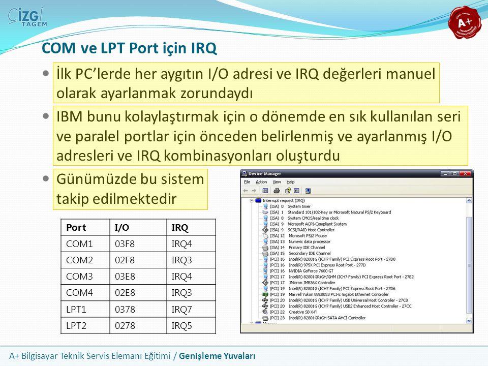 COM ve LPT Port için IRQ İlk PC'lerde her aygıtın I/O adresi ve IRQ değerleri manuel olarak ayarlanmak zorundaydı.