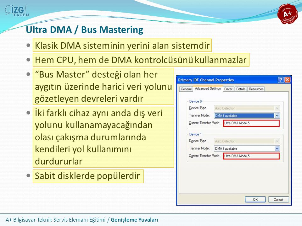 Ultra DMA / Bus Mastering