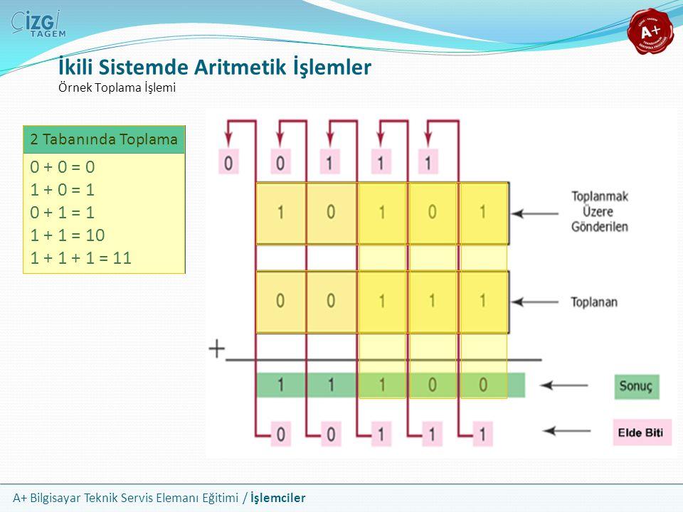 İkili Sistemde Aritmetik İşlemler