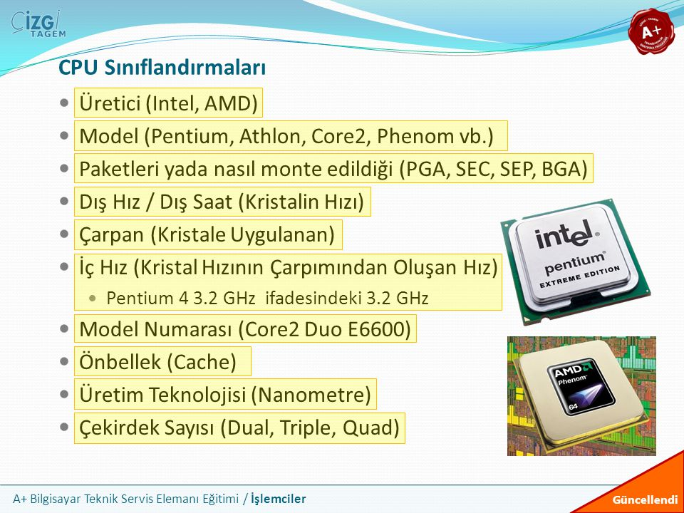 CPU Sınıflandırmaları