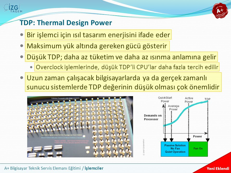 TDP: Thermal Design Power
