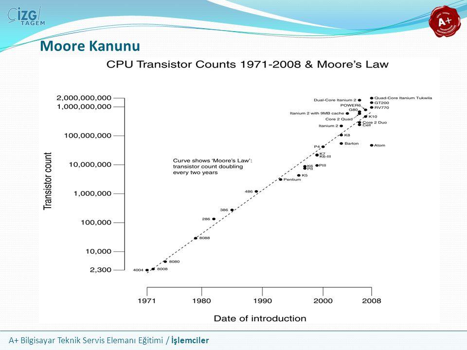 Moore Kanunu Moore kanunu, işlemcilerin hızlarının yaklaşık 2 yılda bir ikiye katlanacağını öngörür.