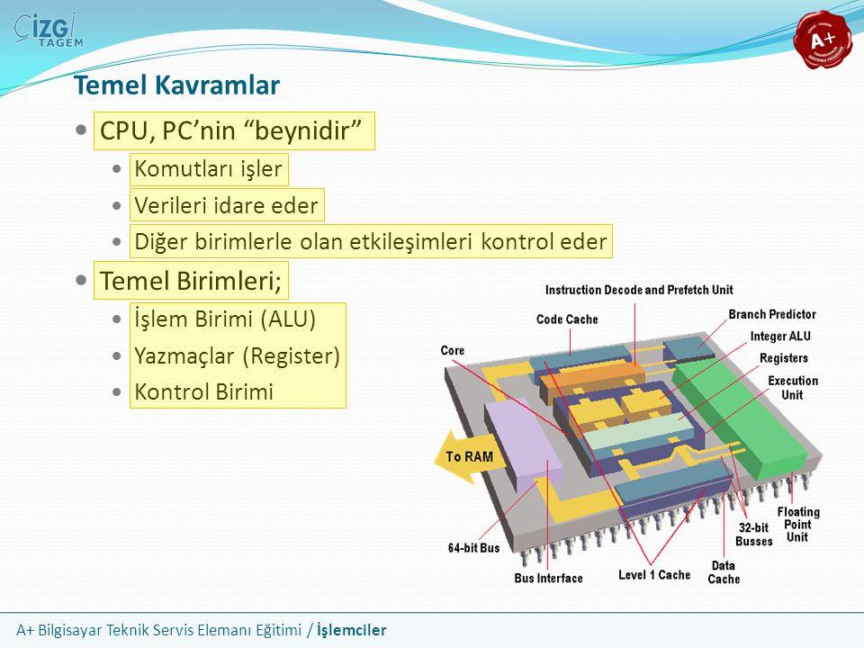 Temel Kavramlar CPU, PC'nin beynidir Temel Birimleri;