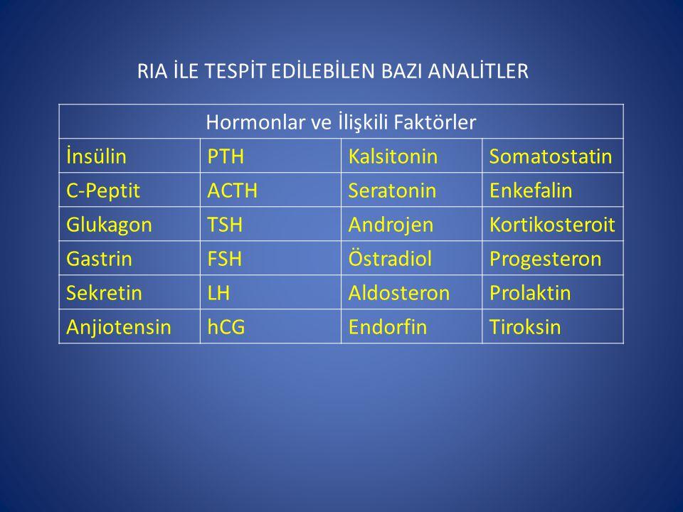 Hormonlar ve İlişkili Faktörler