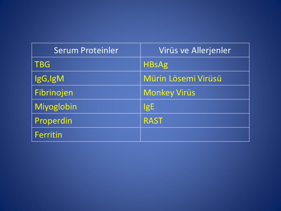 Serum Proteinler Virüs ve Allerjenler. TBG. HBsAg. IgG,IgM. Mürin Lösemi Virüsü. Fibrinojen. Monkey Virüs.