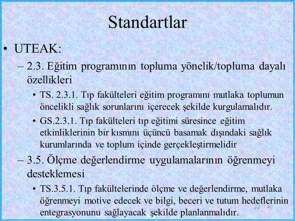 Standartlar UTEAK: 2.3. Eğitim programının topluma yönelik/topluma dayalı özellikleri.