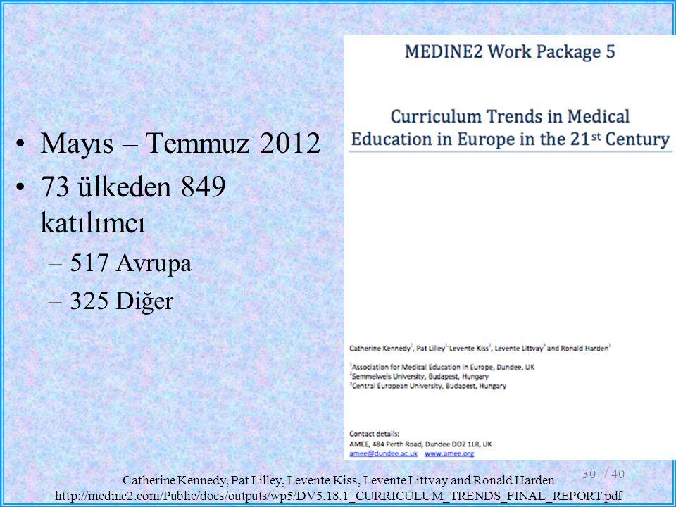 Mayıs – Temmuz 2012 73 ülkeden 849 katılımcı 517 Avrupa 325 Diğer / 40