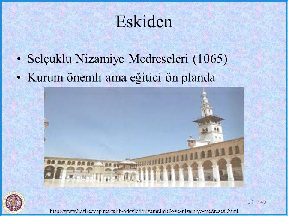 Eskiden Selçuklu Nizamiye Medreseleri (1065)
