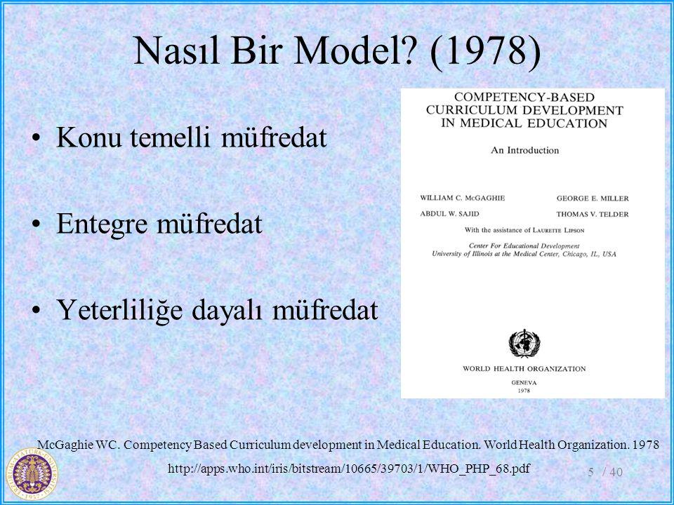 Nasıl Bir Model (1978) Konu temelli müfredat Entegre müfredat