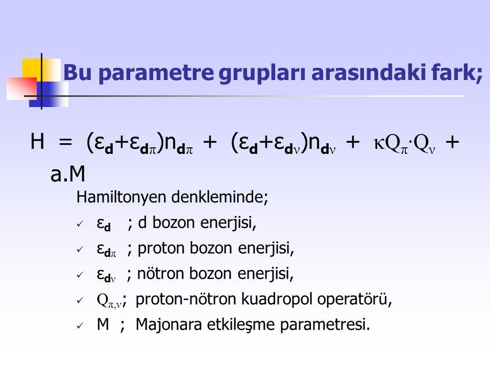 Bu parametre grupları arasındaki fark;