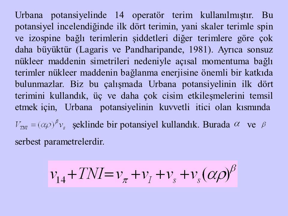 Urbana potansiyelinde 14 operatör terim kullanılmıştır