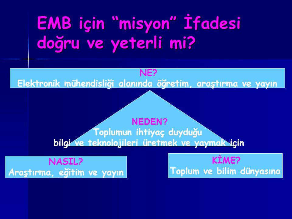 EMB için misyon İfadesi doğru ve yeterli mi