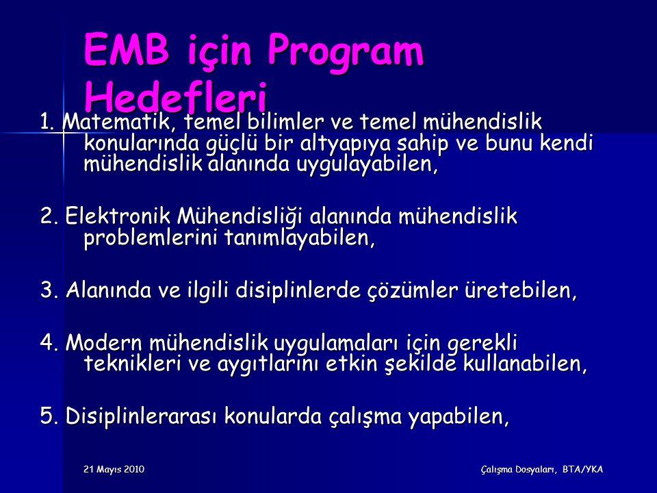 EMB için Program Hedefleri
