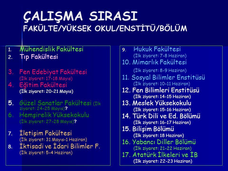ÇALIŞMA SIRASI FAKÜLTE/YÜKSEK OKUL/ENSTİTÜ/BÖLÜM