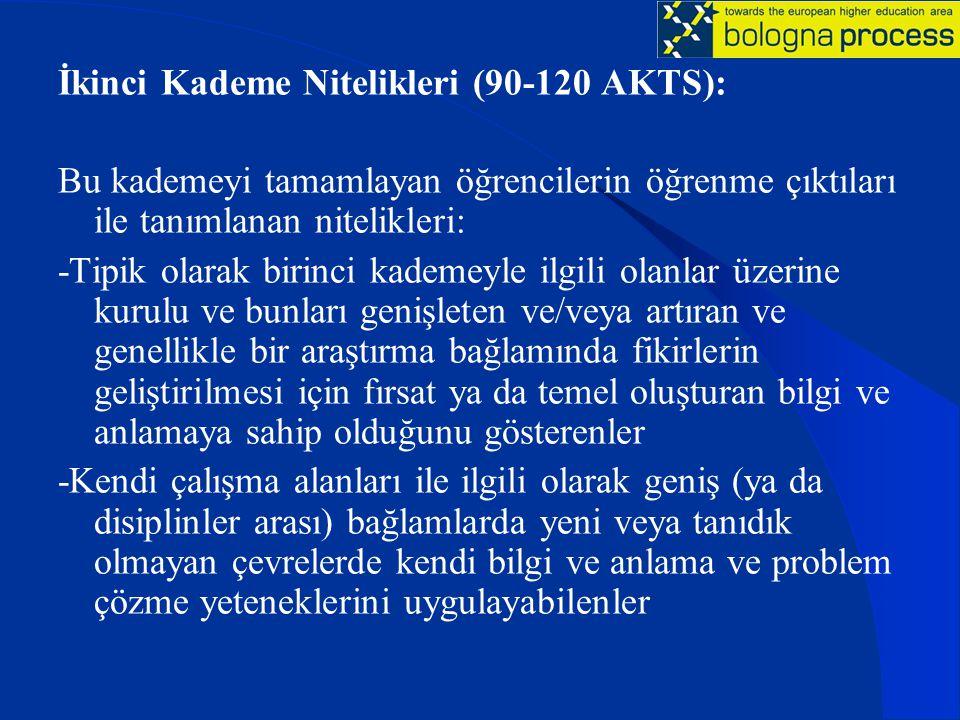 İkinci Kademe Nitelikleri (90-120 AKTS):
