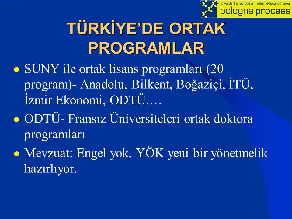 TÜRKİYE'DE ORTAK PROGRAMLAR