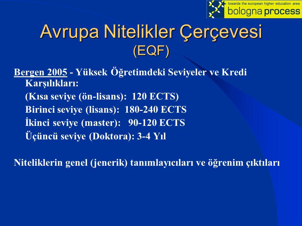 Avrupa Nitelikler Çerçevesi (EQF)