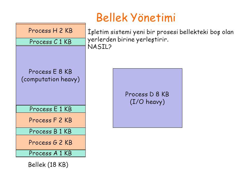 Bellek Yönetimi Process H 2 KB