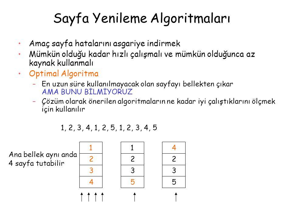 Sayfa Yenileme Algoritmaları