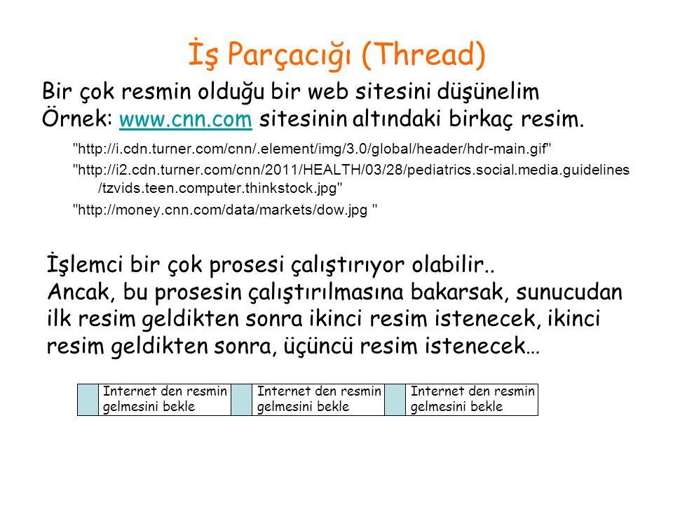 İş Parçacığı (Thread) Bir çok resmin olduğu bir web sitesini düşünelim