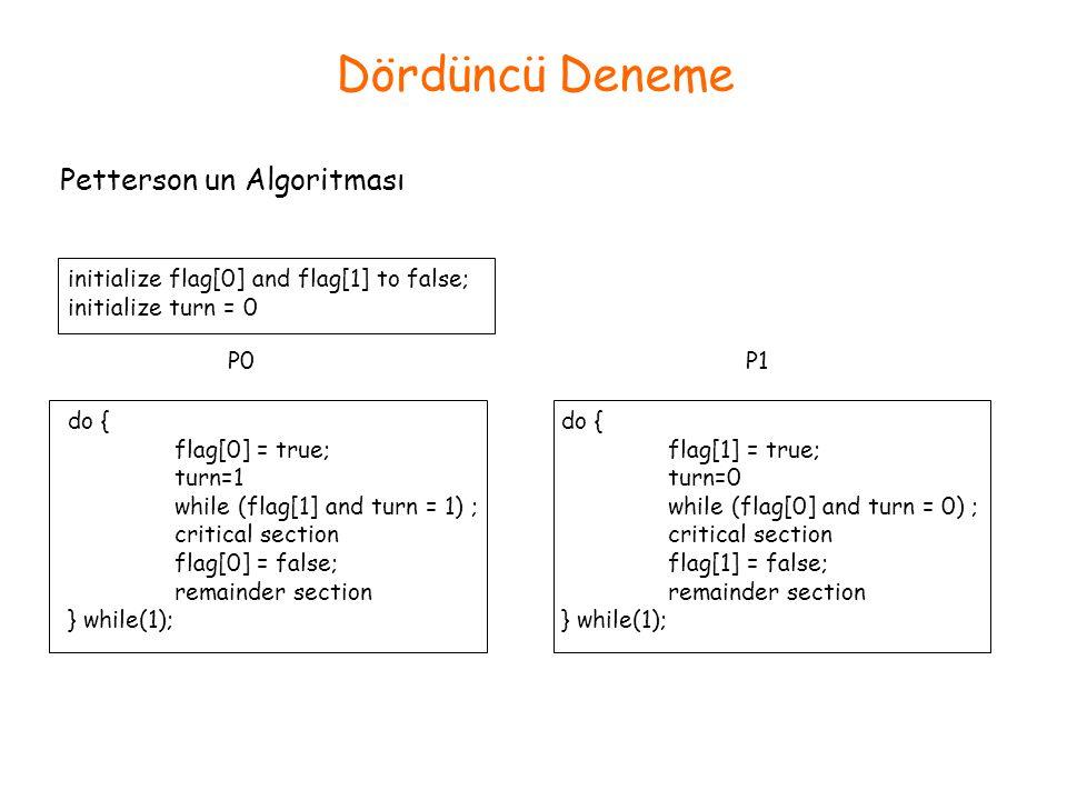 Dördüncü Deneme Petterson un Algoritması