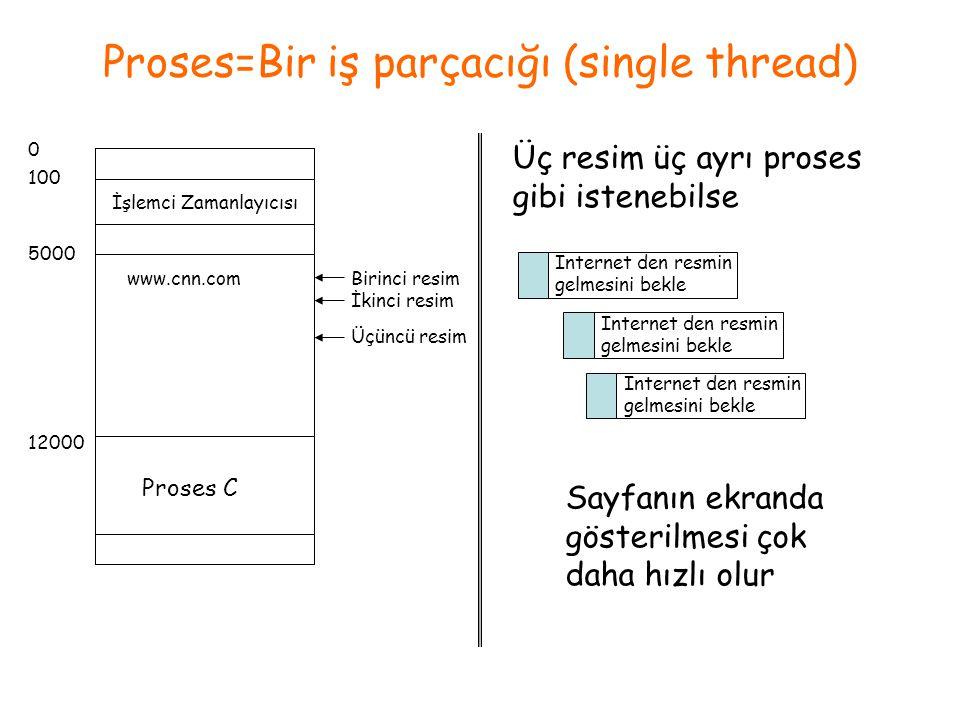 Proses=Bir iş parçacığı (single thread)