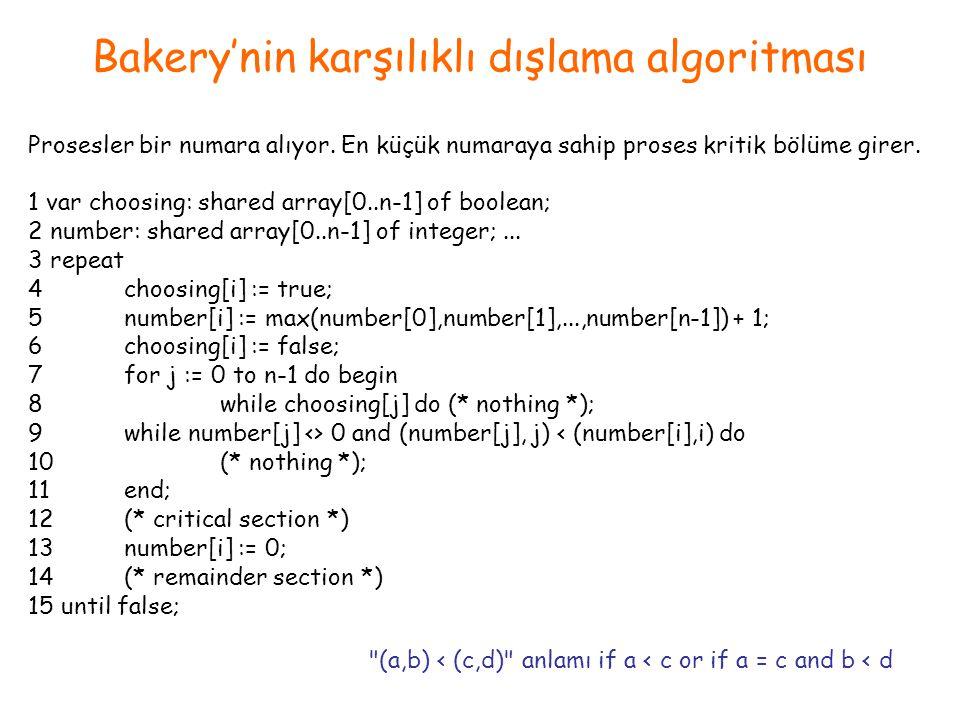 Bakery'nin karşılıklı dışlama algoritması