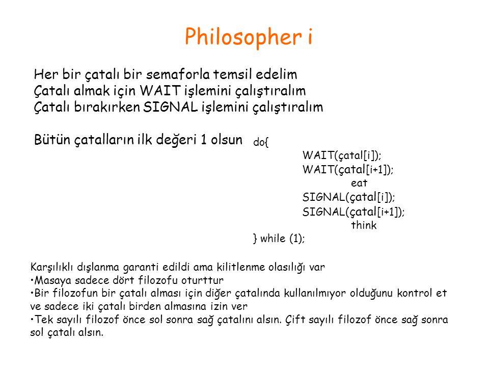 Philosopher i Her bir çatalı bir semaforla temsil edelim