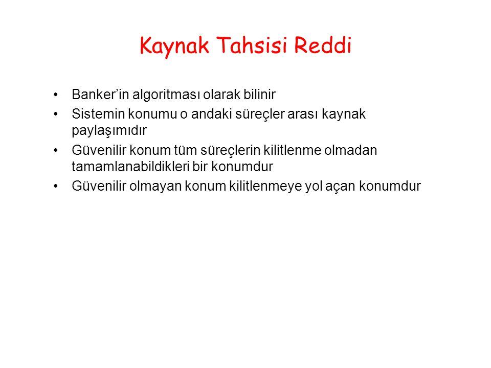 Kaynak Tahsisi Reddi Banker'in algoritması olarak bilinir