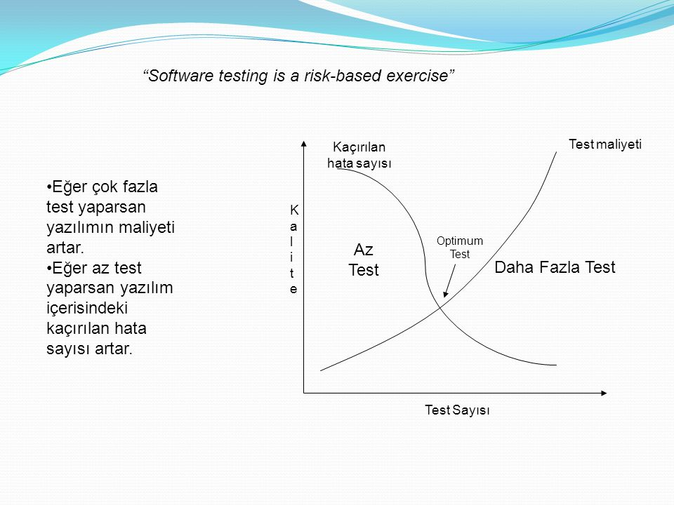 Software testing is a risk-based exercise