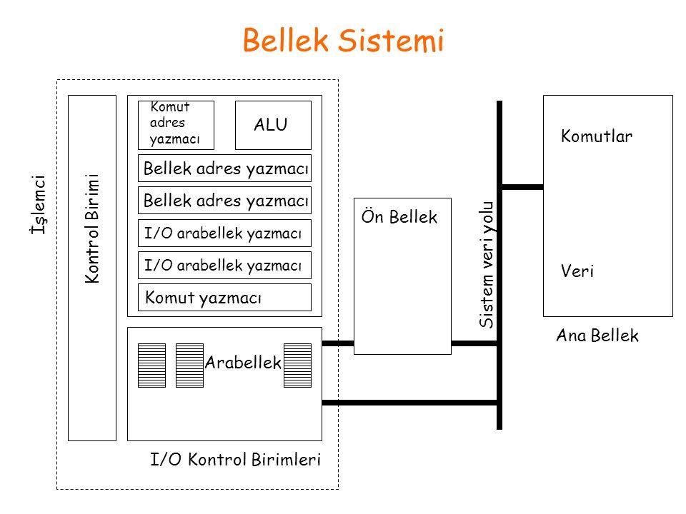 Bellek Sistemi ALU Komutlar Bellek adres yazmacı İşlemci