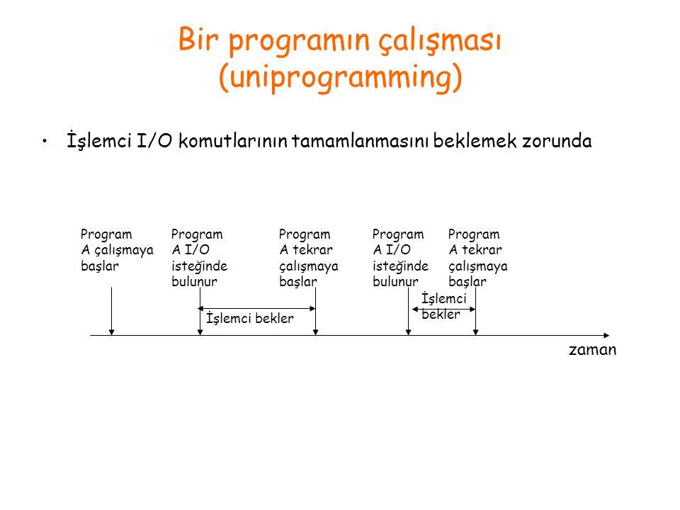Bir programın çalışması (uniprogramming)