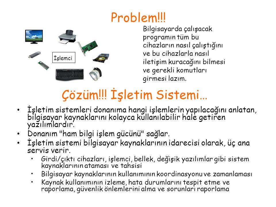 Çözüm!!! İşletim Sistemi…