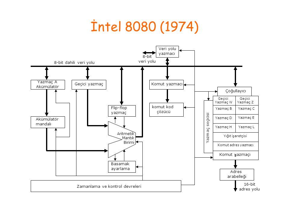 İntel 8080 (1974) Veri yolu yazmacı 8-bit veri yolu