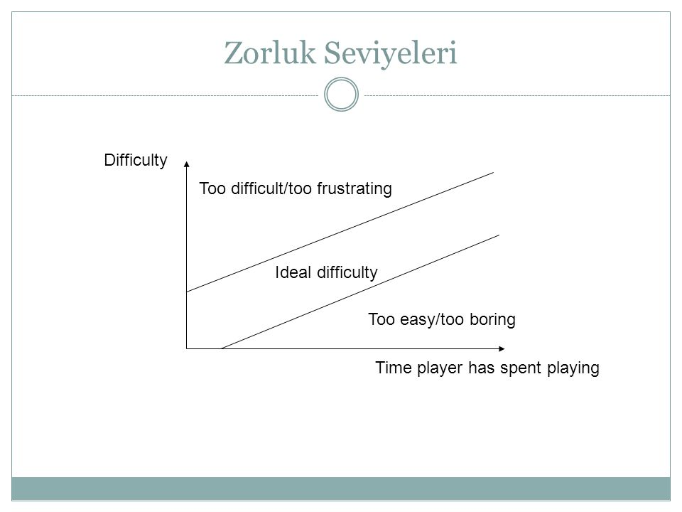 Zorluk Seviyeleri Difficulty Too difficult/too frustrating