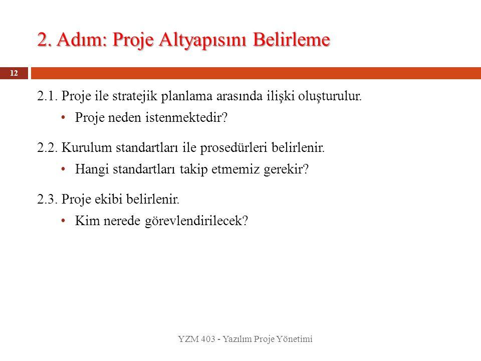 2. Adım: Proje Altyapısını Belirleme