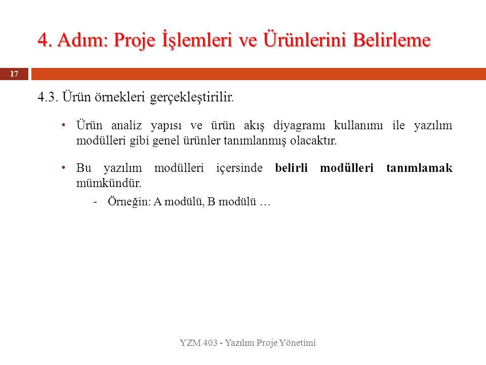 4. Adım: Proje İşlemleri ve Ürünlerini Belirleme
