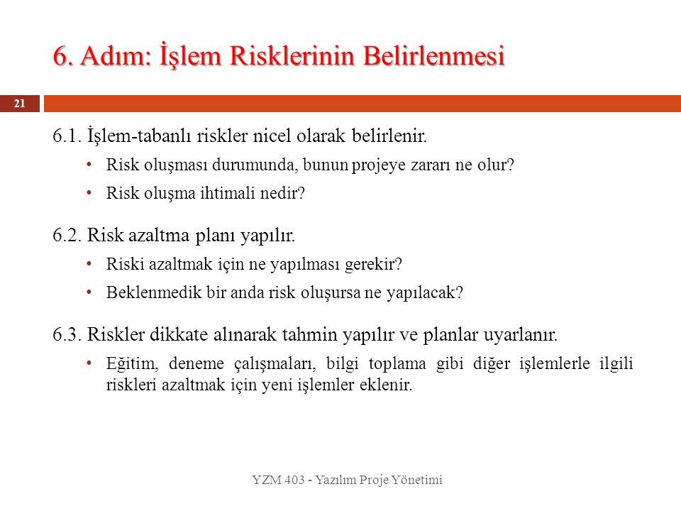 6. Adım: İşlem Risklerinin Belirlenmesi
