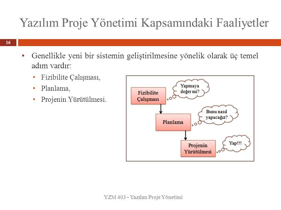 Yazılım Proje Yönetimi Kapsamındaki Faaliyetler