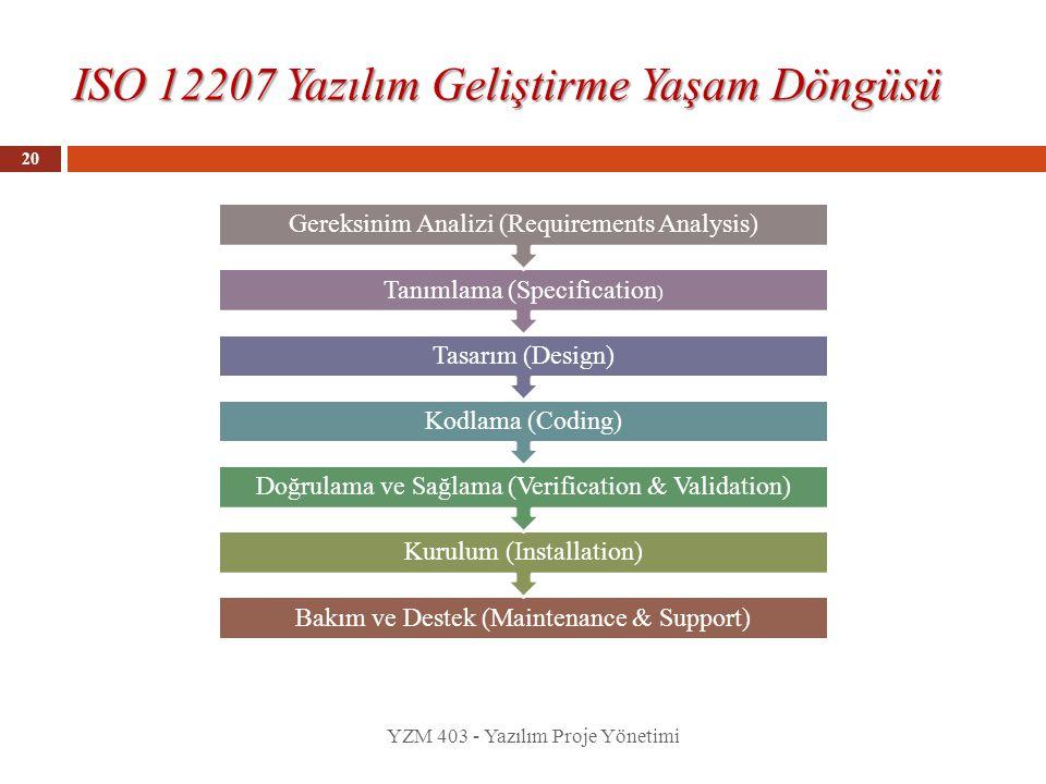 ISO 12207 Yazılım Geliştirme Yaşam Döngüsü