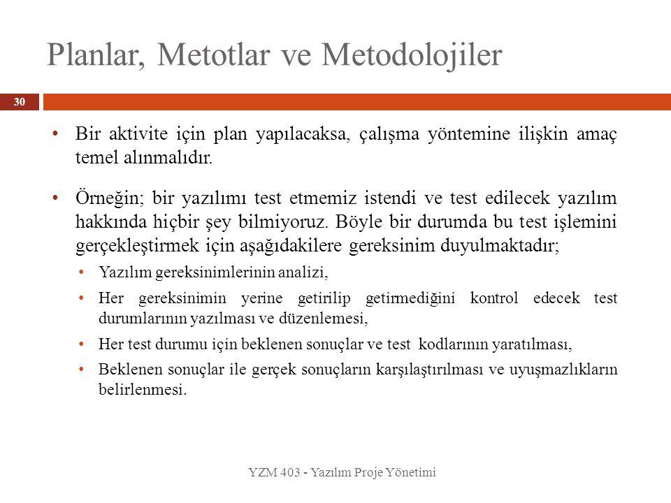 Planlar, Metotlar ve Metodolojiler